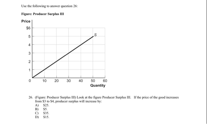 Question: Use the following to answer question 26:  (Figure: Producer Surplus III) Look at the figure Produ...