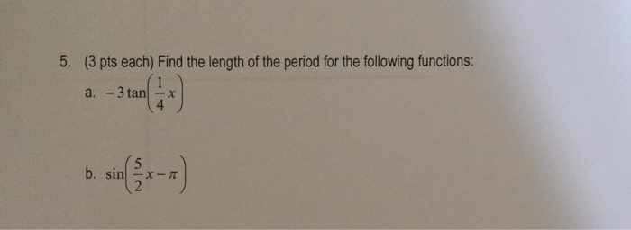 how to find period length of a function