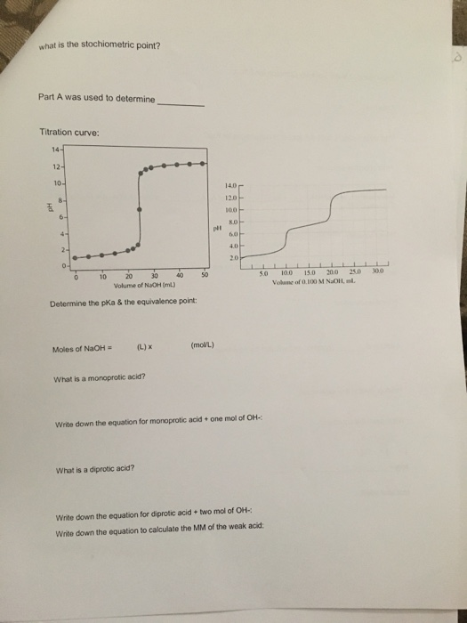 a lab to determine the concentration of scn in keiths sample Chem 401 lab manual 8/2/1 5 revision m samples p 10 experiment 3: determination of the equilibrium constant for iron thiocyanate introduction.