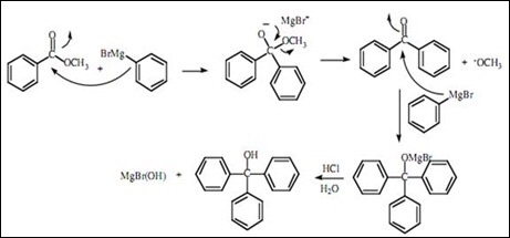 a research on triphenylmethanol and benzoic acid Exp1 grignard reaction so - synthesis of benzoic acid and                 wwwcourseherocom/file/12889196/exp1-grignard-reaction-so.