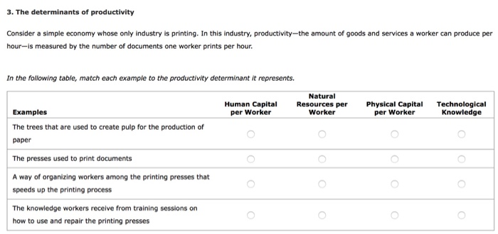 the productivity of conversion process economics essay Economics of ethanol chris hurt, wally tyner production capacity across the the process to produce ethanol from cellulose.