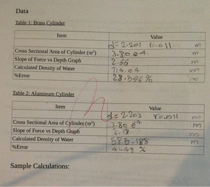 Density determination lab answers