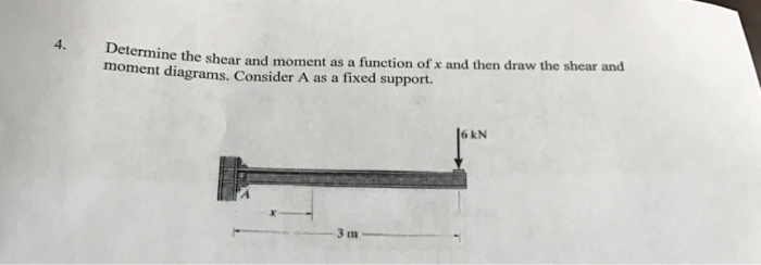 Solved Determine The Shear And Moment As A Function Of X