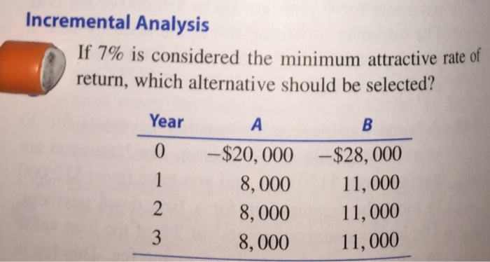 minimum attractive rate of return pdf