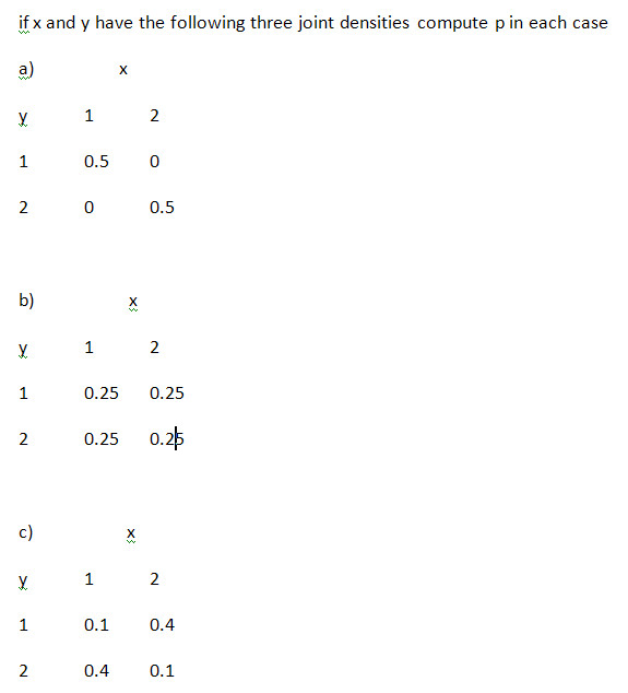 Greek Letter For Type  Error