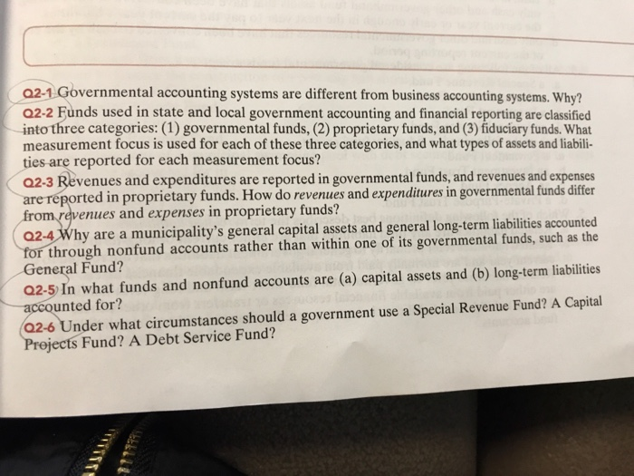 Solved: Governmental Accounting Systems Are Different From ...