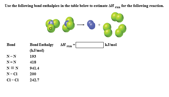Use the following bond enthalpies in the table for Delta h table chemistry