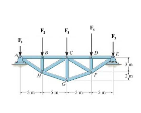 how to find zero force links in a truss
