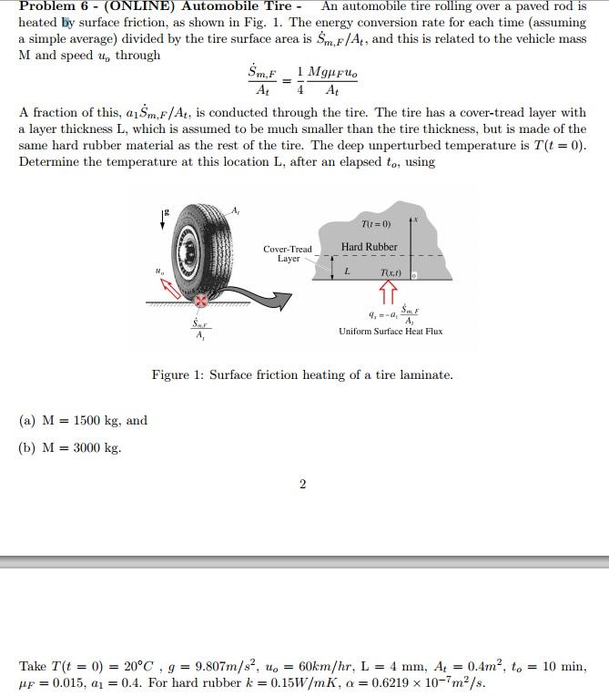 Alfred Piggott            Compressed Air Vehicle Report Comparison Di