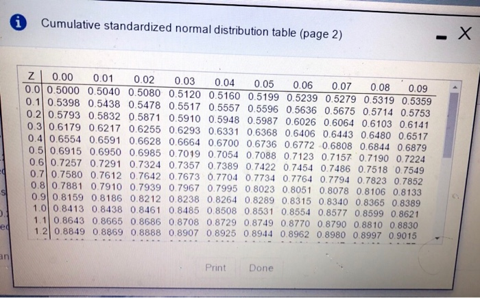how to find mean given standard deviation
