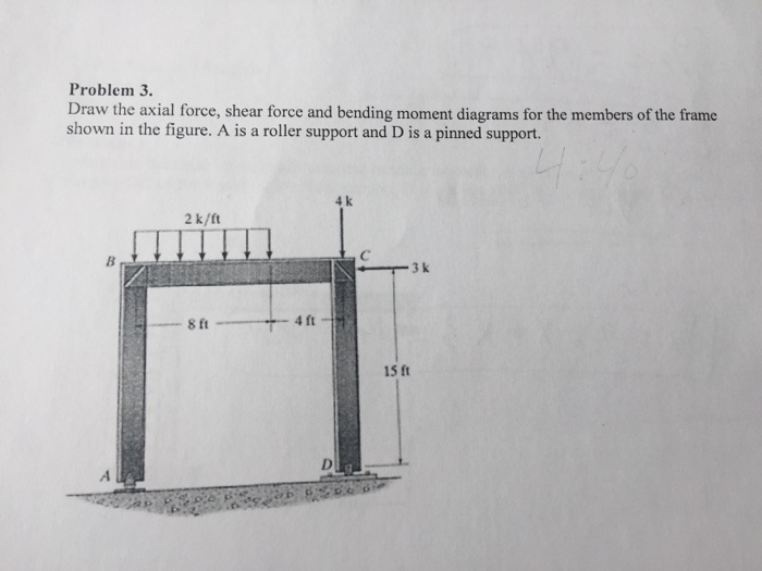 Outstanding Free Body Diagram Creator Crest Electrical Diagram