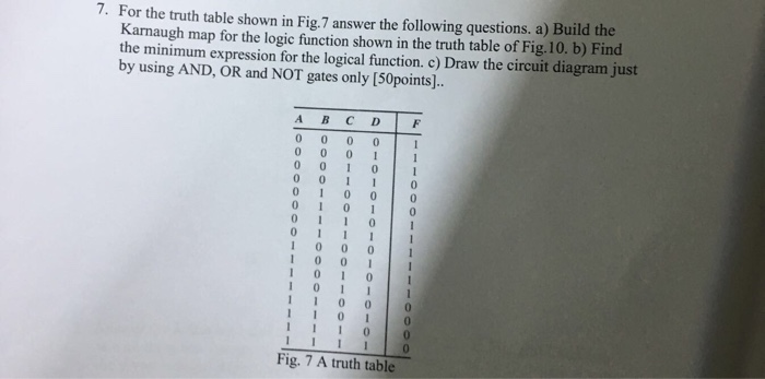how to build a truth table