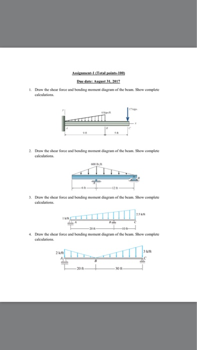 Solved draw the shear force and bending moment diagram of assignmrnt 1total points 100 1 draw the shear force and bending moment diagram ccuart Choice Image