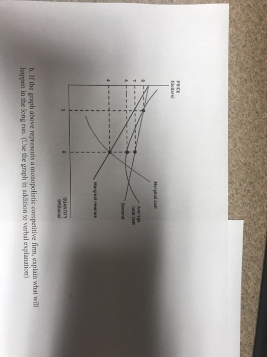 If the graph above represents a monopolistic compe chegg price idollarsl marginal cost average total cost demand marginal revenue quantity imillions b if ccuart Gallery