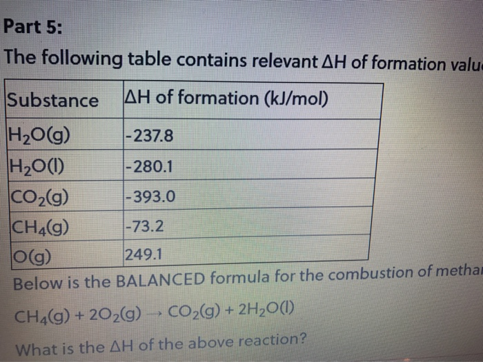 The following table contains relevant delta h of f for Delta h table chemistry