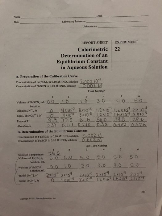 """equilibrium lab report Review chem 131 lab 6 • watch the instructional videos titled """"determination of  an equilibrium constant"""" • pre-lab questions (if required by your instructor."""