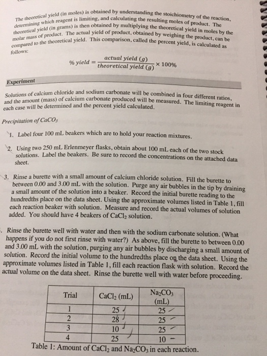 limiting reagents lab essay Rajeev pathapati limiting reactant lab chemistry 6th due 2 9 12 introduction when a chemical reaction occurs, there is usually a limiting reactant in a.