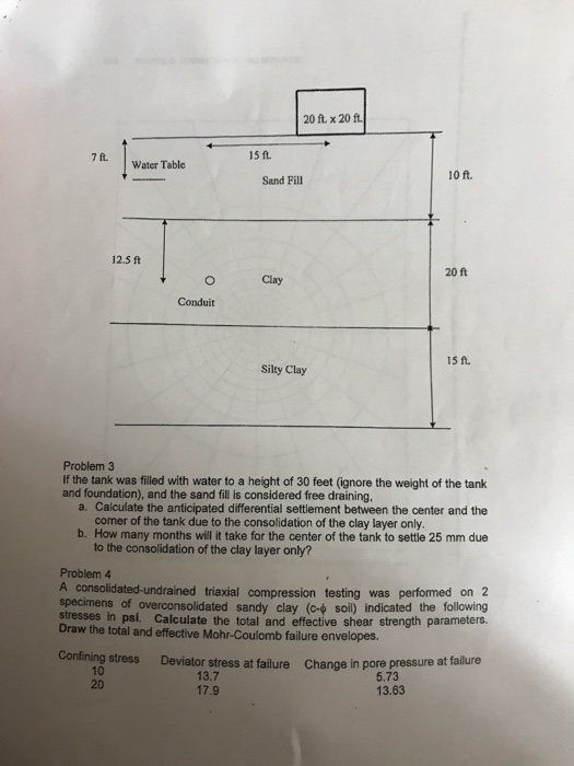 Civil engineering archive december 05 2017 chegg problem 1 a project requires 10000 cubic yards of fill the project specifications state that fill should be compacted to 100 of the maximum dry unit greentooth Image collections
