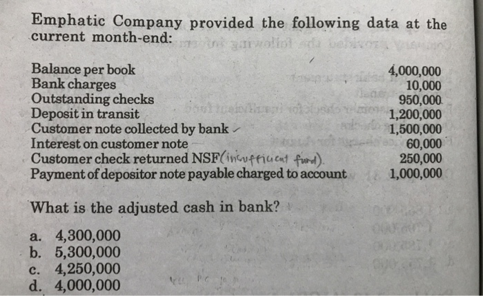 valenko company provided the following account balances f The accounts payable entry is found on a balance sheet under the accounts payable is the money a company owes its vendors, while accounts receivables is the.