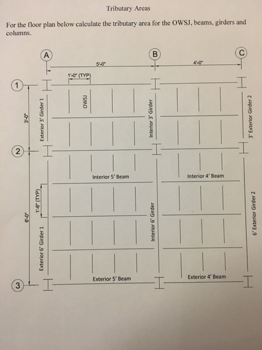For The Floor Plan Below Calculate The Tributary A