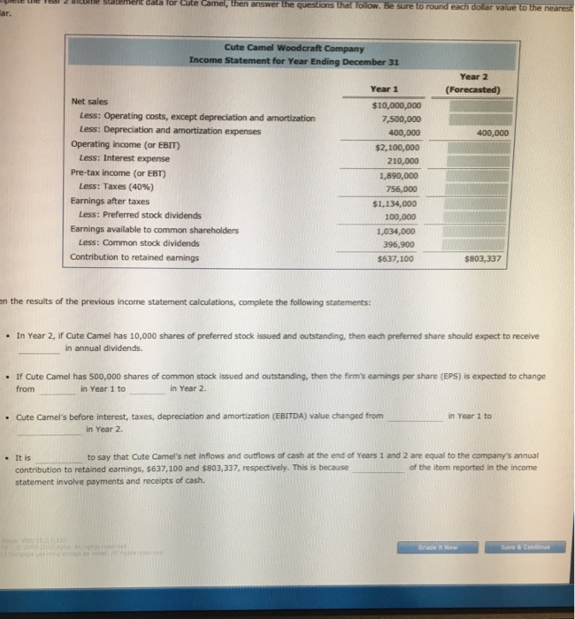 Financial Snapshot: Solved: The Income Statement, Also Known As The Profit And
