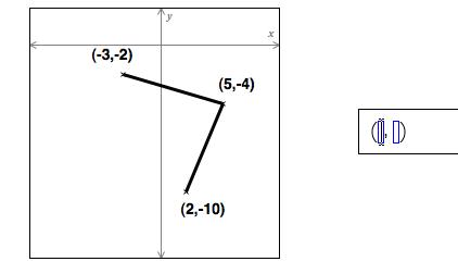 Homework help coordinates