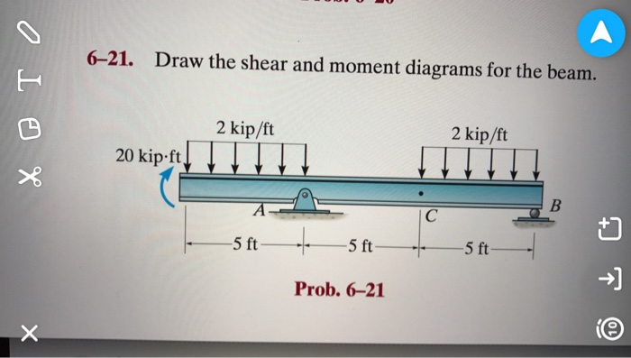 Solved  Draw The Shear And Moment Diagrams For The Beam