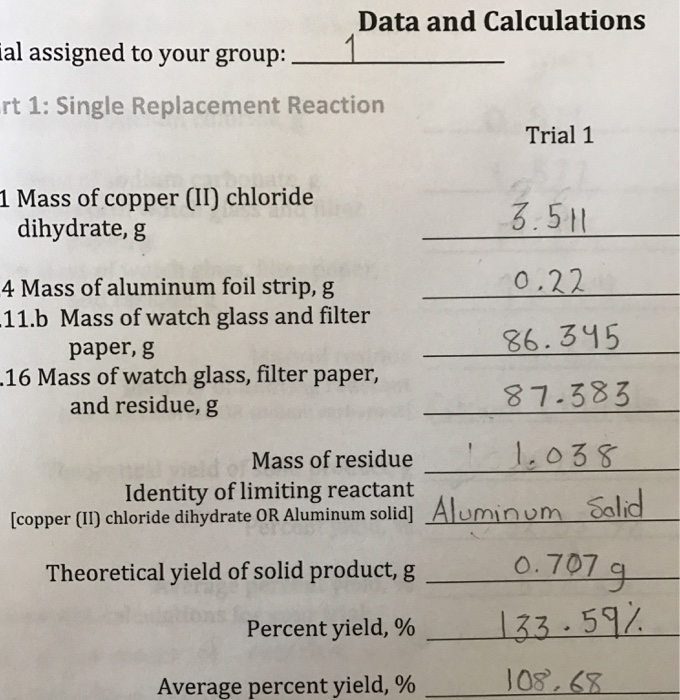 foil lab questions The molar mass of a volatile liquid  if the substance in question is a volatile liquid, a common method to determine its molar mass is to use the ideal gas law, pv = nrt because the liquid is volatile, it can easily be converted to a gas  pre-lab exercise before beginning the experiment, make sure that you have a way to measure the.