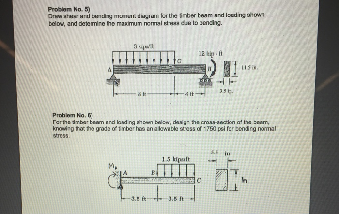 Draw The Shear And Moment Diagrams For The Beam 757 Draw The Shear
