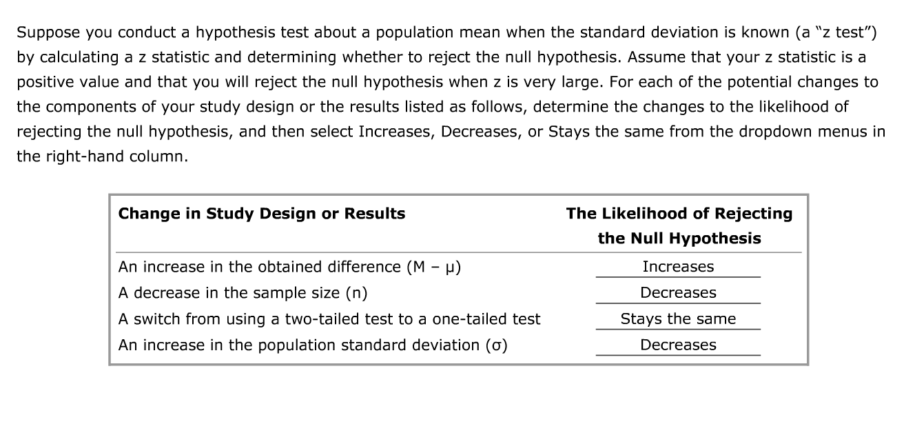 Image For Suppose You Conduct A Hypothesis Test About A Population Mean  When The Standard Deviation