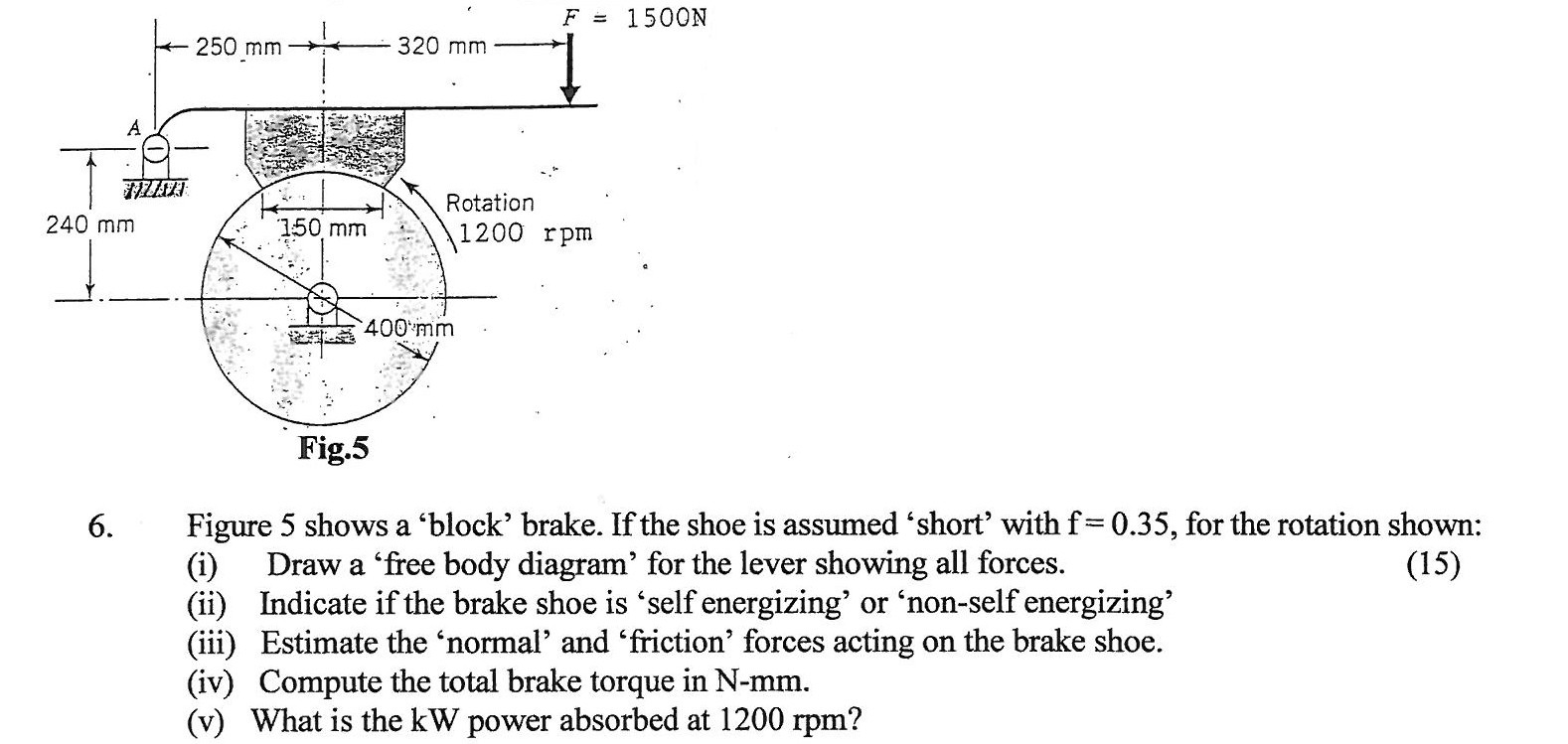 Cheap Brake Jobs >> Figure 5 Shows A 'block' Brake. If The Shoe Is ... | Chegg.com