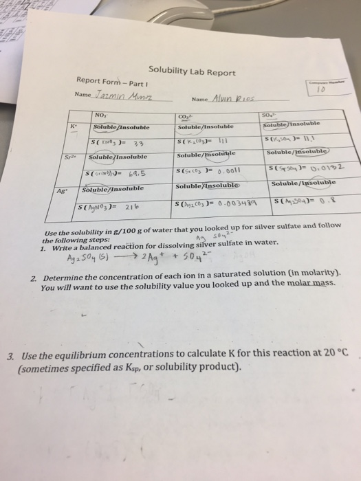 soluble and insoluble chemistry