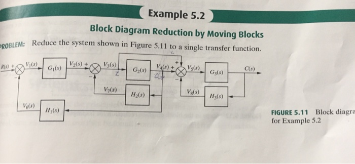 Solved reduce the system shown in figure 511 to a single example 52 l block diagram reduction by moving blocks reduce the system shown in figure 511 ccuart Gallery