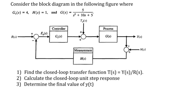 block diagram contains 1 algebraic loop s    500 x 379