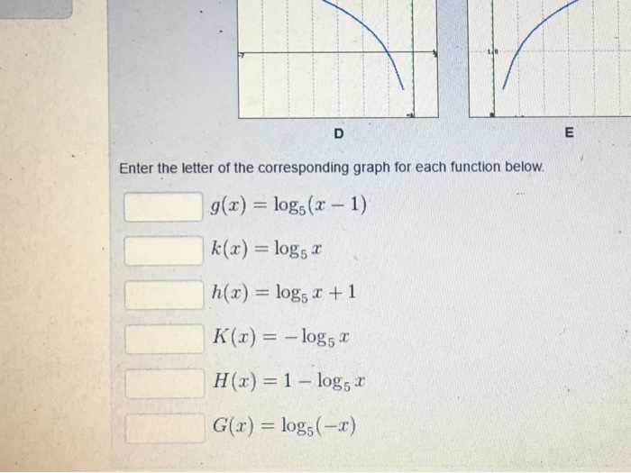 Match the graphs with their functions enter the l chegg show transcribed image text match the graphs with their functions enter the letter of the corresponding graph for each function below sciox Images