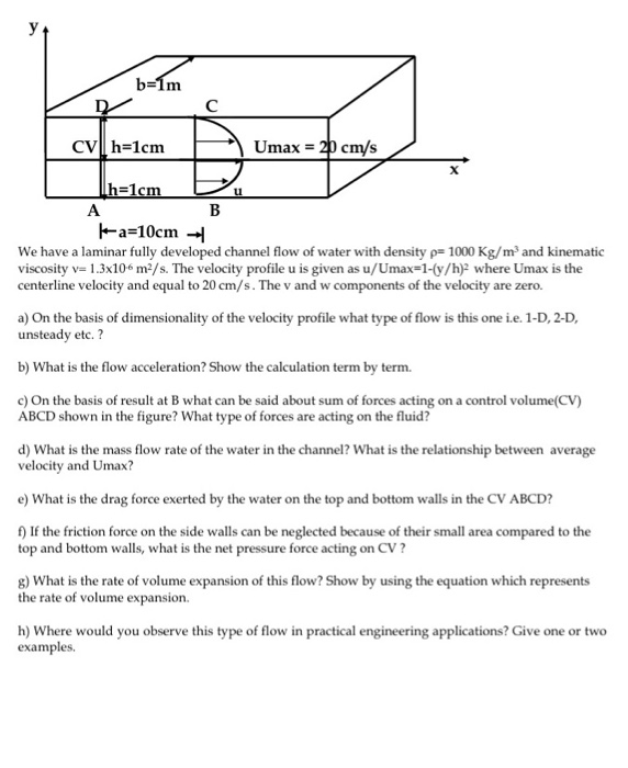 Force Flow Rate: Solved: We Have A Laminar Fully Developed Channel Flow Of