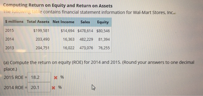 how to compute return on stockholders equity