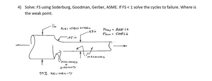 mechanical engineering archive com 4 solve fs using soderburg goodman gerber asme if fs