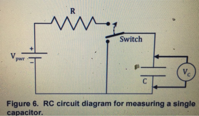 Rc Circuitsresistor And Capacitor In Series