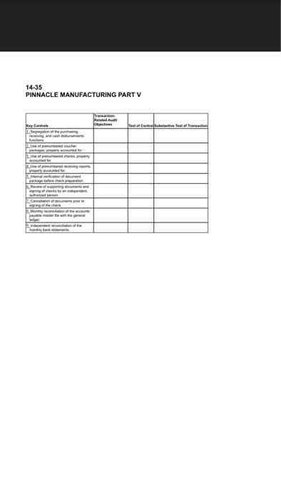 pinnacle manufacturing part 2 essays Case study: upd manufacturing original work please integrated case application –pinnacle manufacturing: part ii 9-37 popular essays.