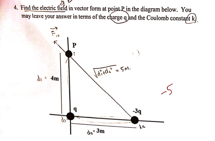 solved  find the electric field in vector form at point p
