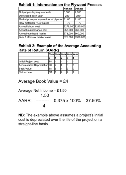 capital budgeting assignment question In this matter, the students seek help from the expert writers to assist them in  capital budgeting assignment capital budgeting assignments are very complex, .