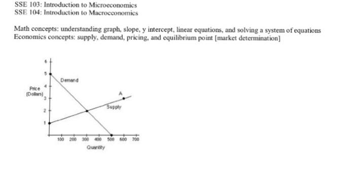 Economics archive june 26 2017 chegg sse 103 introduction to microeconomics sse 104 introduction to macrocconomics math concepts understanding fandeluxe Images