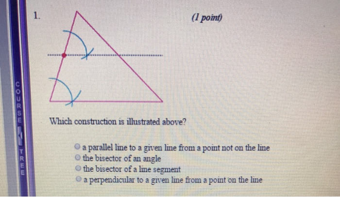 Which Construction Is Illustrated Above? A Paralle