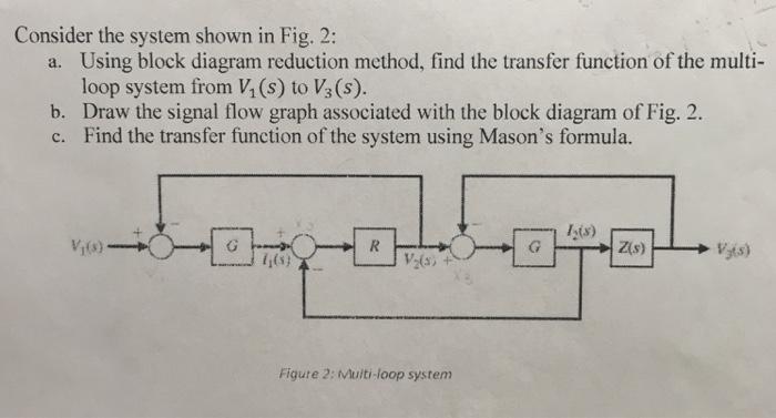 solved consider the system shown in fig 2 using block d. Black Bedroom Furniture Sets. Home Design Ideas