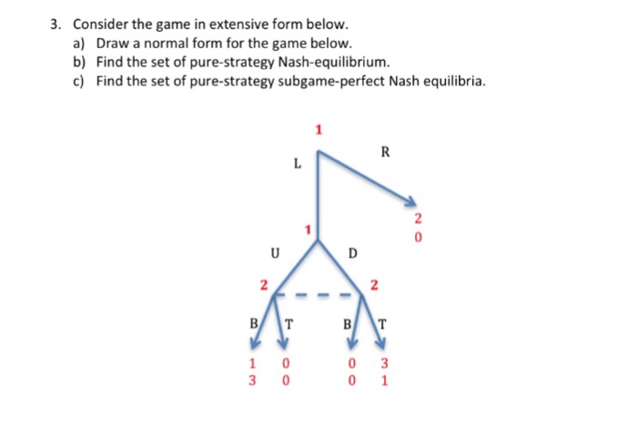 how to find subgame perfect nash equilibrium indifferent at subgame