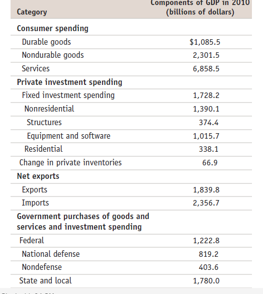 an analysis of the topic of the exogenous variables in government spending Tony s wirjanto latest an empirical investigation into government spending and private sector behaviour staff working  information framework that does not require an explicit solution for the model's control variables in terms of the exogenous forcing variables.