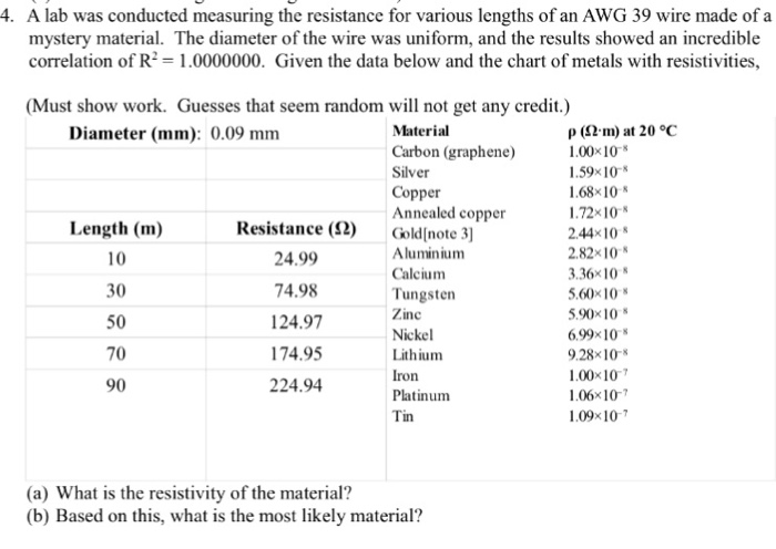 Wire resistance chart wiring diagram solved 4 a lab was conducted measuring the resistance fo awg resistance table a lab was greentooth Choice Image