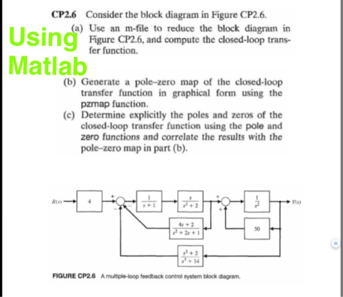 Solved cp26 consider the block diagram in figure cp26 cp26 consider the block diagram in figure cp26 a use ccuart Gallery