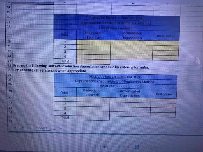 depreciation schedules